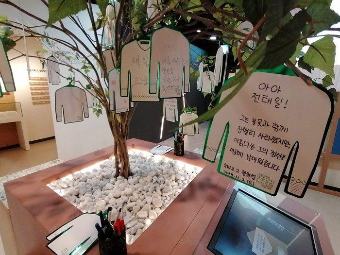 美しい青年チョン・テイル(全泰壹)記念館 展示
