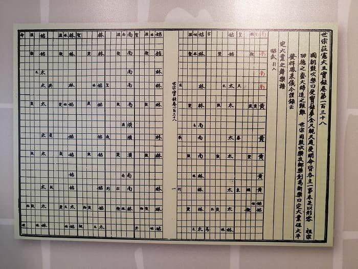 光化門広場の地下、世宗(セジョン)イヤギのチョンガンボ(井間譜)