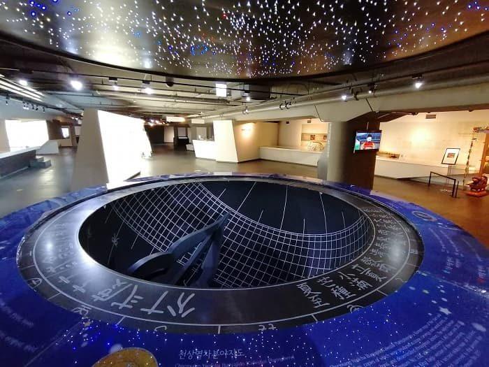 光化門広場の地下、世宗(セジョン)イヤギの展示、日時計