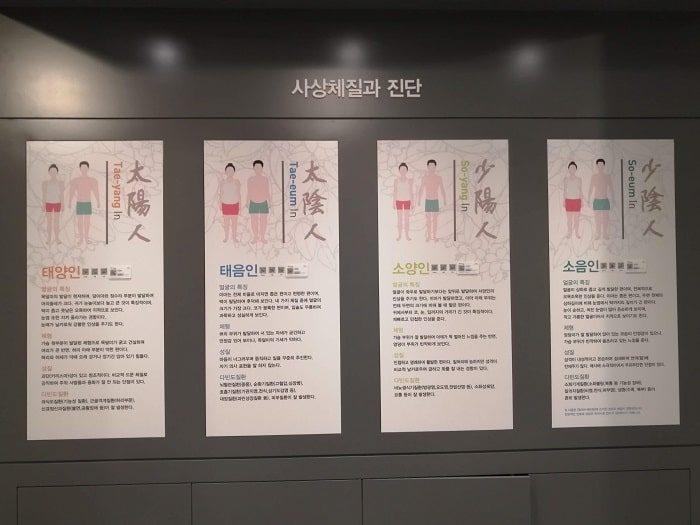 ソウル薬令市韓医薬博物館‗四象体質診断