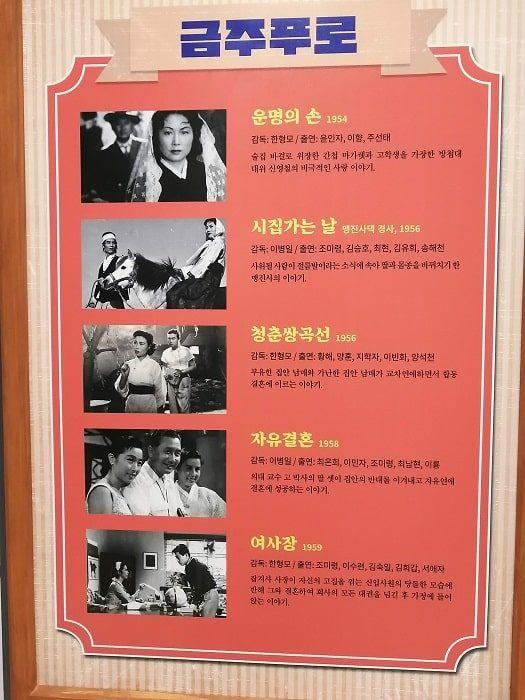 大韓民国歴史博物館_1950年代の韓国映画