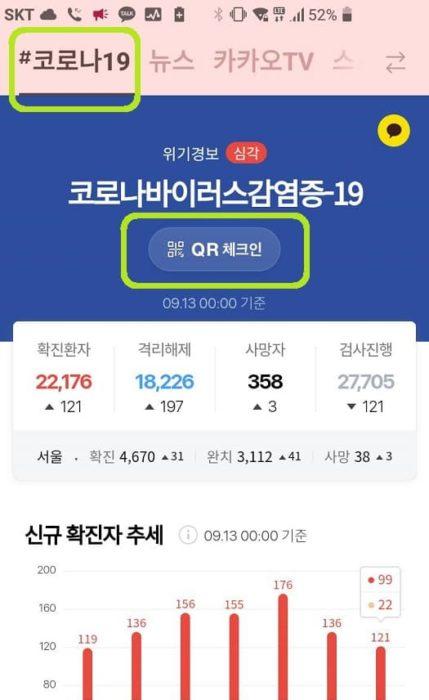韓国のコロナ防疫QRコードと政府の対策2.5段階