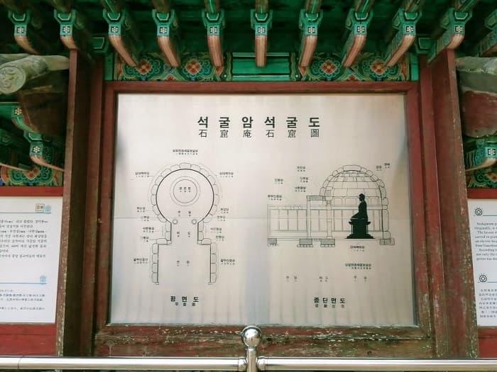 韓国ソックラムの構造