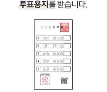 ソウル市長選挙 投票用紙