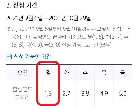 韓国の災害支援金申請方法